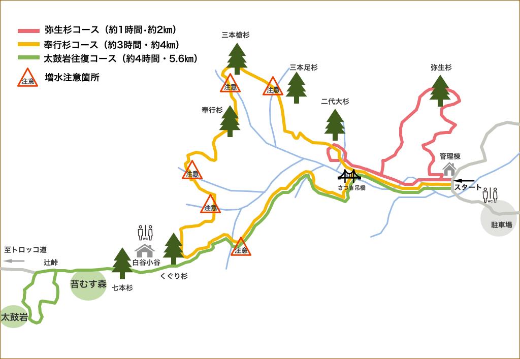 白谷雲水峡コース地図 所要時間 距離 トイレ